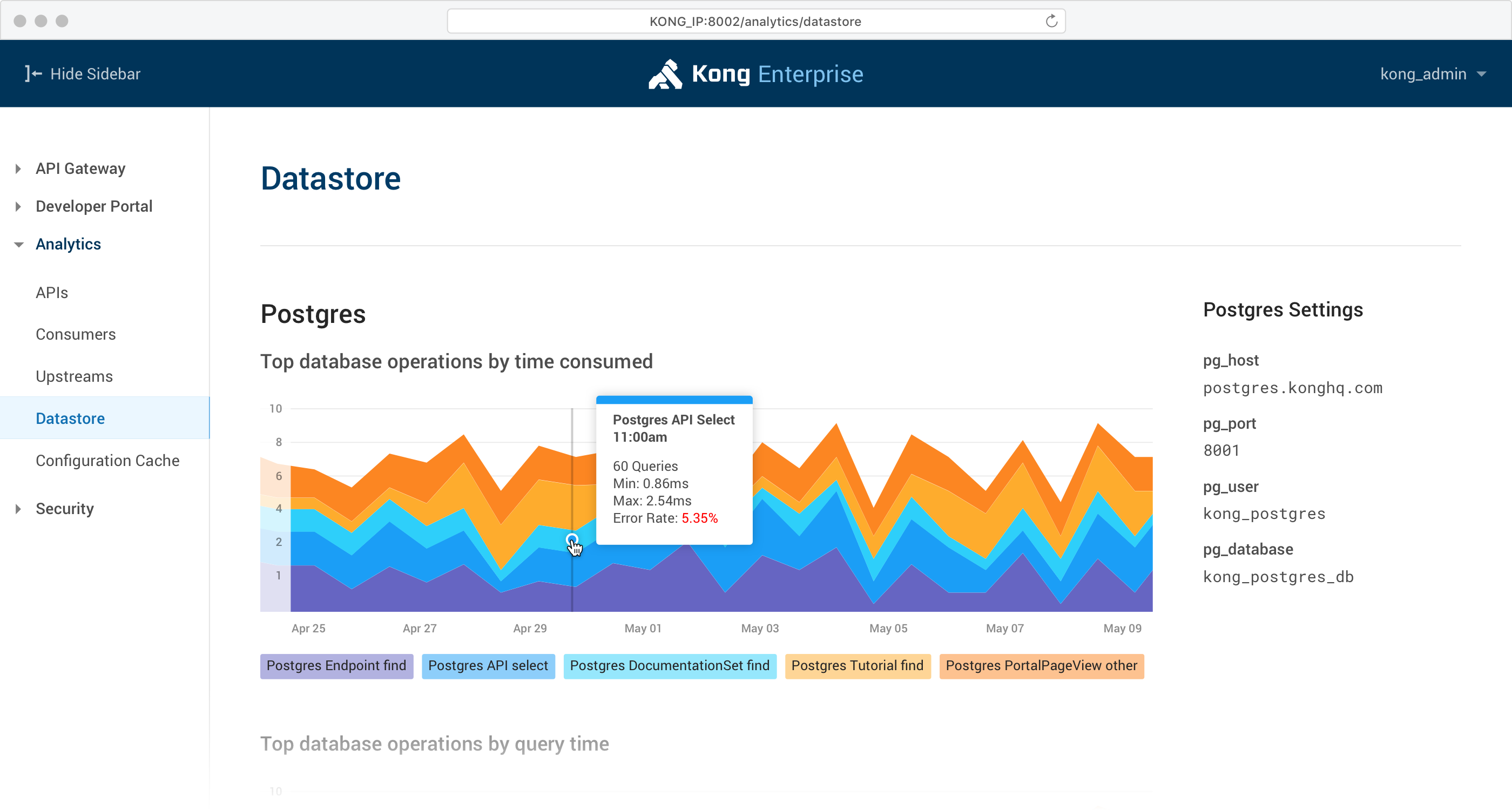 Kong Home - The blazingly fast, open-source microservice API