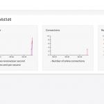 Docker で Realm Object Server のイメージを作る