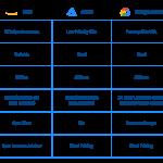 Spotinst を利用して AWS, Azure, Google Cloud のスポット インスタンスを最適化!