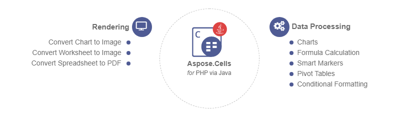aspose cells for php via java excel ファイル xls xlsx を操作する