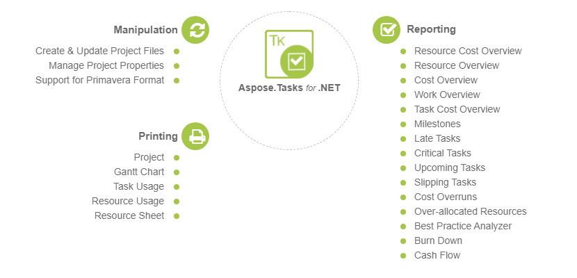 aspose task for net microsoft project ファイル mpx mpd を操作