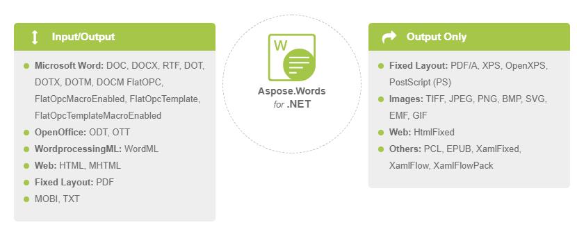 aspose words for net word ドキュメント doc docx を操作する