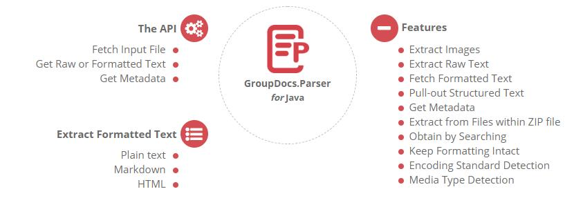 GroupDocs Parser for Java - さまざまなファイル形式のドキュメントから