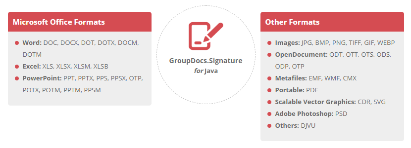 GroupDocs Signature for Java - Java であらゆるドキュメントに電子署名